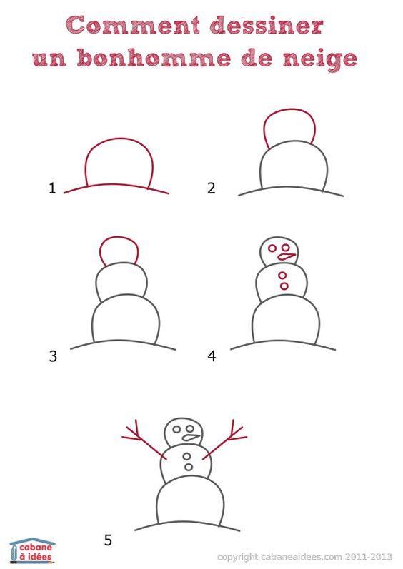 آموزش نقاشی آدم برفی ساده